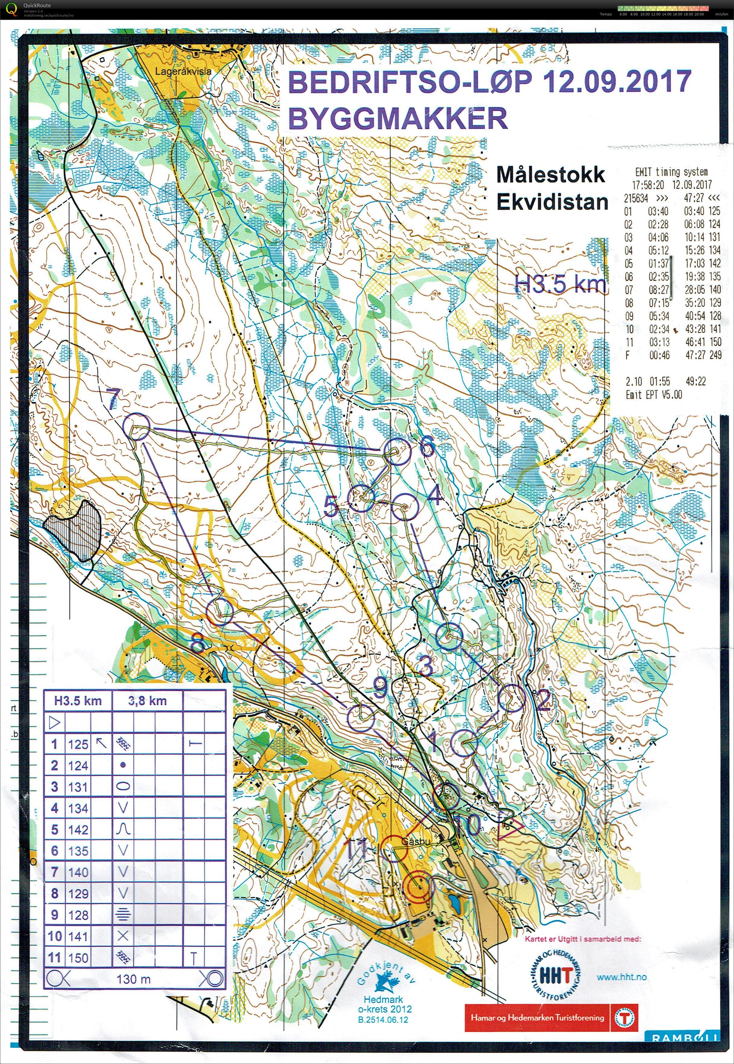 kart gåsbu Mitt digitale kartarkiv meg gps tracking. :: Gåsbu (12.09.2017) kart gåsbu